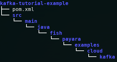 Payara Micro JCA Adapters - Apache Kafka