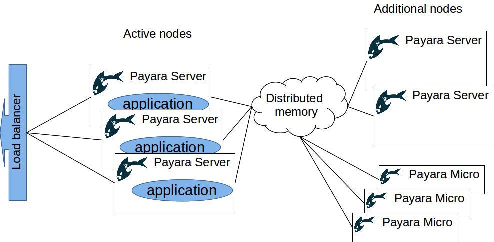 diagram-additional-nodes.jpg