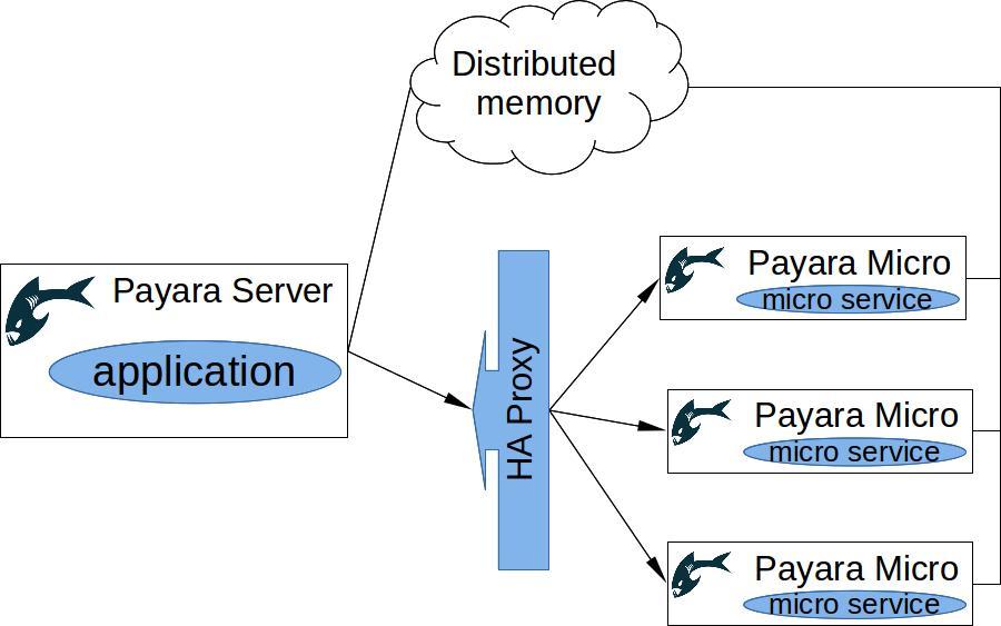 diagram-microservice.jpg