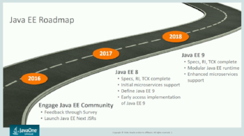 small-Java EE Roadmap JavaOne 2016.png