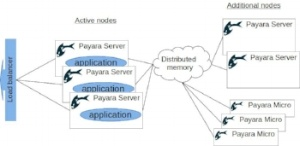 small-diagram-additional-nodes.jpg