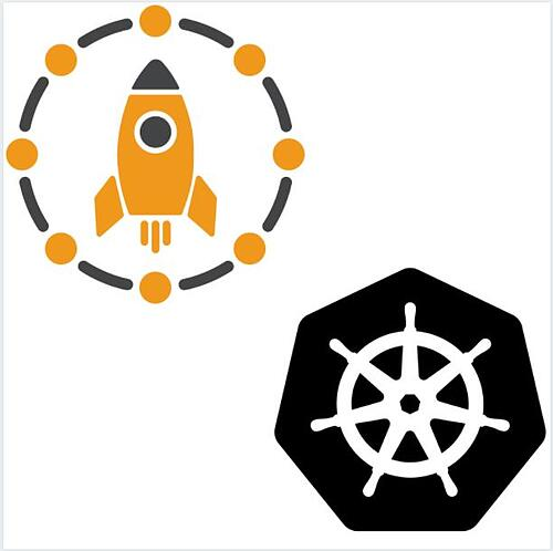 Kubernetes and deployment group