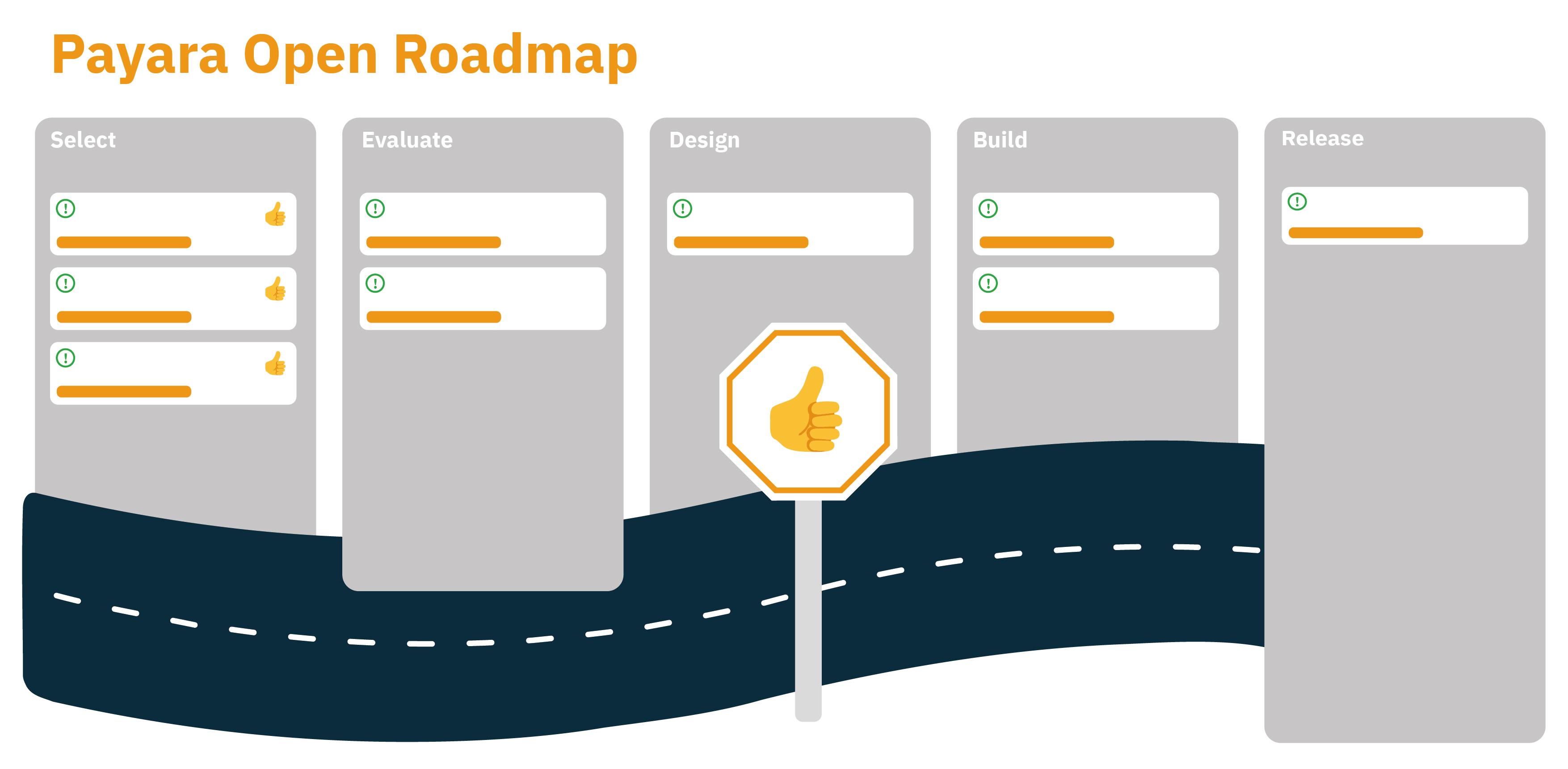 Payara Platform Roadmap Planning for 2020